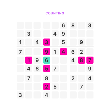 sudoku counting Sudoku Solve It sudoku