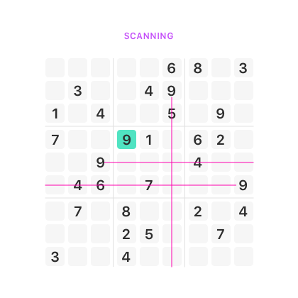 sudoku scanning Sudoku Solve It sudoku